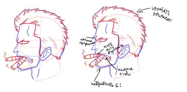 Рисование мужского лица в стиле аниме OnePiece1