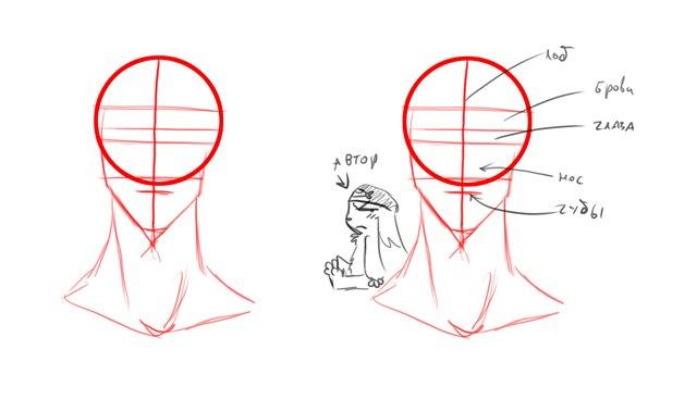 как правильно рисовать аниме девушек.
