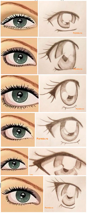 Как рисовать лицо аниме девушек