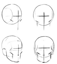 Крест и средняя линия в рисовании головы
