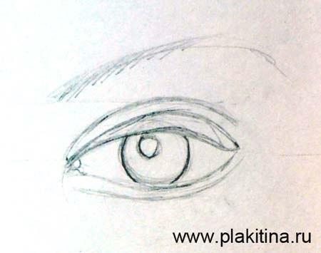 Рисуем женский глаз цветными карандашами - шаг 1