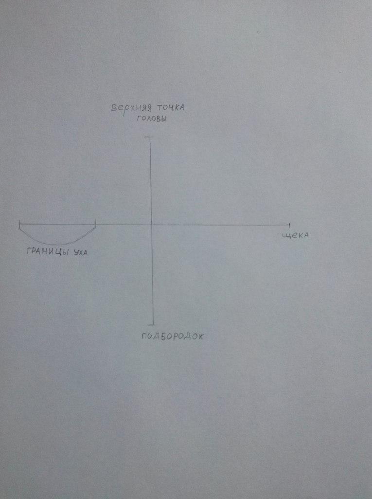 Рисуем портрет Рарити - шаг 1