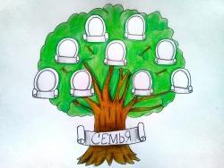 Рисунок генеалогическое дерево семьи