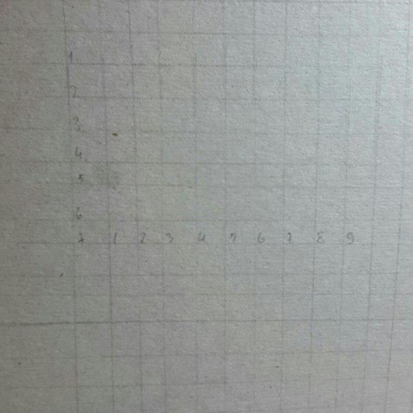 Рисуем фею Динь-Динь карандашами - шаг 1